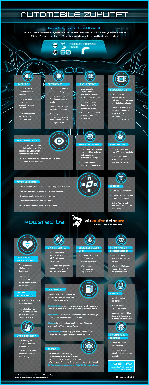 Wirkaufendeinauto-Automobile-Zukunft-Infografik